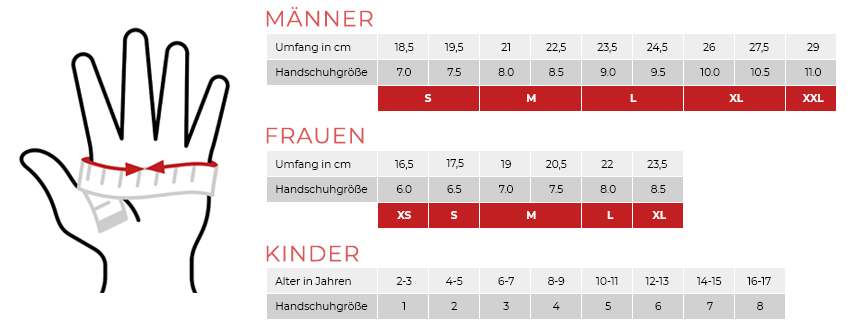 ungleich in der Leistung suche nach authentisch günstige Preise SUPERFLEX WINTER, 5-Fg.-Sicherheitshandschuhe, Nitril - HASE - 508620